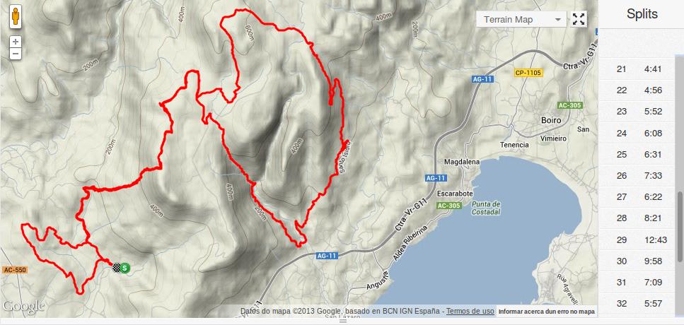 Mapa da ruta