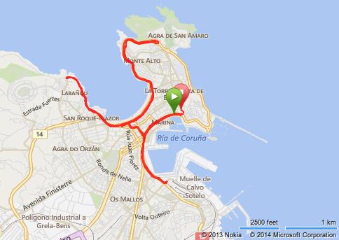 Circuito III Maratón Atlántico